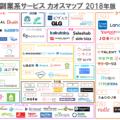fukugyou_map