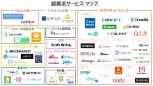 fukugyou_map2017