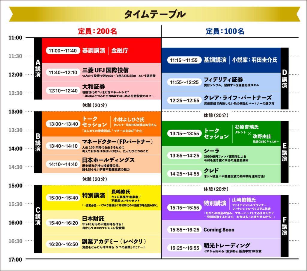 日経資産形成フェア2020タイムテーブル