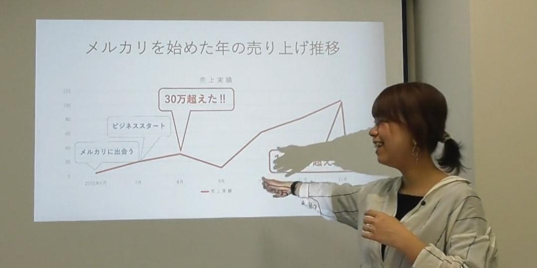 売上推移のグラフ